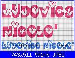 Consiglio + richiesta nome Ludovica-giadir_ln-jpg