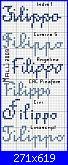 Nome * Filippo*-fiilippo-larg-40-jpg
