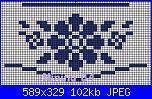 ingrandimento schemi-bordo-doppio-jpg