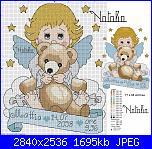 Per Natalia: è nato Gabriele-1972460-jpg