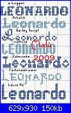Nome* Leonardo*  per bavaglino-leonardo-1-jpg