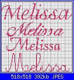 nome Melissa per Natalia-melissa2-jpg