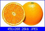 Schema a punto scritto -  Arance-item_photo_171872_zoom-jpg