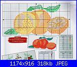 Schema a punto scritto -  Arance-arance-jpg