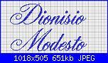 Nomi Dionisio e Modesto-dionisio_modesto_yorkshire-jpg