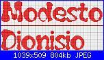 Nomi Dionisio e Modesto-modesto_dionisio_flubber-jpg