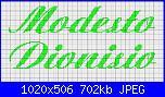 Nomi Dionisio e Modesto-modesto_dionisio_walnuts-jpg