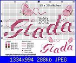 Schema Nome Noemi-giada-jpg