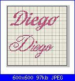Nomi corsivo: Serena, Niki, Stefi, Kiki-diego_diego-jpg