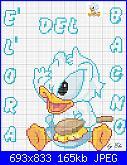 baby paperino bagnetto-paperino%2520baby-jpg
