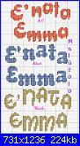 Scritta  E' nato Giuseppe-e-nata-emma-1-jpg