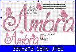 Bavetta Aurora Minnie - per Natalia-ambra-328148391-jpg
