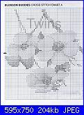 Rifare uno schema da simboli a colori-2191564168669270575-jpg