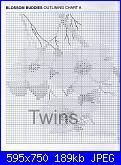 Rifare uno schema da simboli a colori-2717640900141582343-jpg