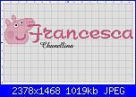 Per Chanellina: schema peppa pig + nome flavia-francesca-con-peppa-pig-jpg