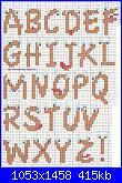 alfabeto con occhi e bocca-4064-4-4-1-jpg