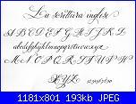 Alfabeto punto scritto-modello-scrittura-inglese-jpg
