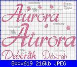 """Scritta """"è nata Aurora""""-jpeg-jpg"""