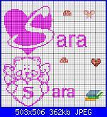 Nome Sofia e bordino-sara1-jpg