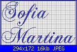 Nome Sofia e bordino-nome-jpg