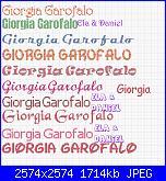 Nomi Giorgia e Tejash-giorgia-garofalo-jpg