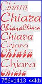 Nome * Chiara * in corsivo-chiara-png