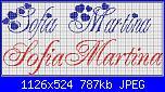 """alfabeto """"Renaissance""""-sofia_martina_1-jpg"""