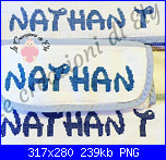 Nome  Nathan-cattura-png