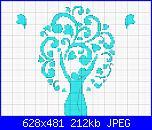 Schema da immagine-bozzaportafedi-jpg