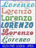 Per Malù nome Lorenzo-lorenzo-1-jpg
