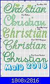 richiesta nome CHRISTIAN-christian-28-x-80-jpg
