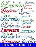 Nome Lorenzo-lorenzo-nomi-jpg