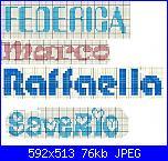 """è nato Salvo"" ed ""è nata Raffaela""-immagine-jpg"