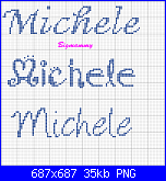 Nome Michele-michele-1-png