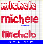 Nome Michele-michele-3-png