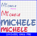 Nome Michele-michele-4-png