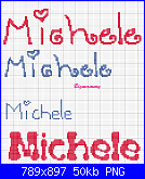 Nome Michele-michele-5-png