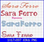 Nomi Federico e Sara-sara-png