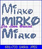 Mirko con caratteri Disney-mirko-jpg