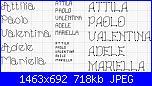 nomi punto scritto: Attilia, Paolo, Valentina, Adele, Mariella-nomi-jpg