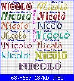 Nome Nicolò-nicol%C3%B2-jpg