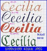 Scritte Cecilia-cecilia-h-40-corsivo-2-jpg