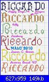 nome Riccardo...-riccardo-l-60-jpg