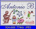 Nome * Antonio* punto croce-aantonio_b-jpg