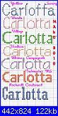cerco nome Carlotta.-carlotta-2-jpg