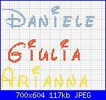 Daniele, Giulia, Arianna-2-jpg