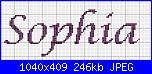 Nome Sophia-sophia1-jpg
