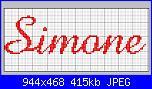 Cercasi nomi  SIMONE   e   STEFANO-simone_28_punti-jpg