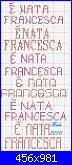 """Scritta """"E' nata Francesca""""-%E8-nata-francesca-51-jpg"""