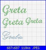 Schema nome Greta-greta-jpg